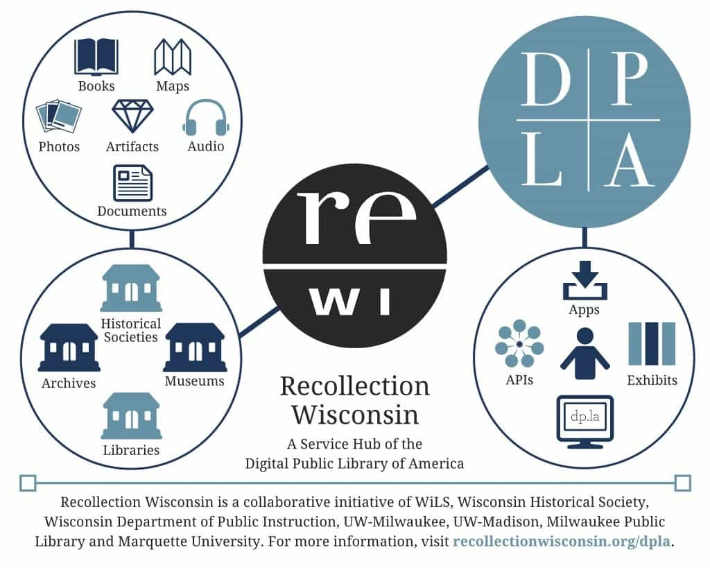 Recollection WI Infographic
