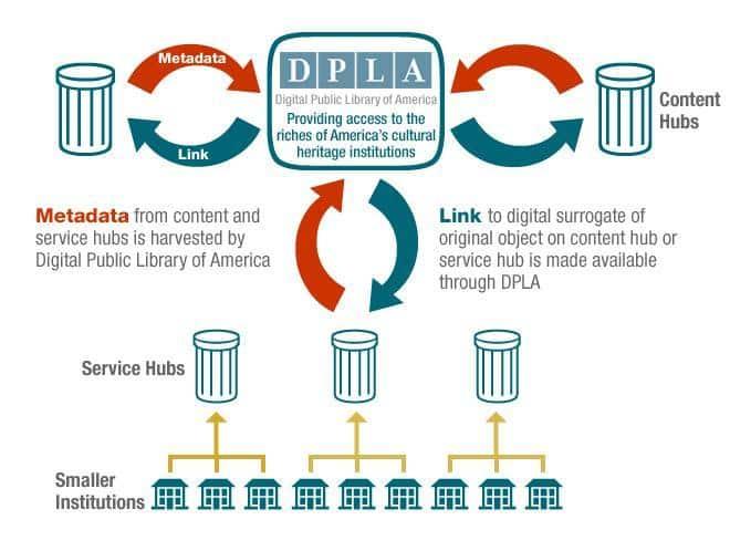 DPLA_infographic-1